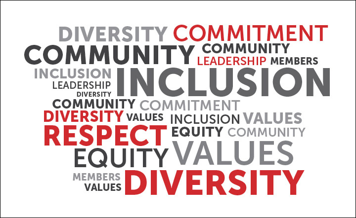 Diversity and Inclusion word collage